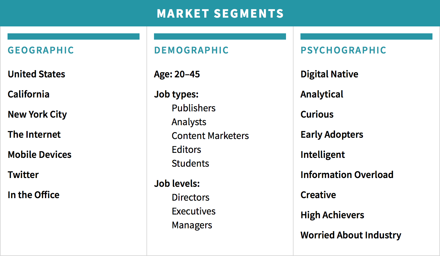 segmentation-graphic