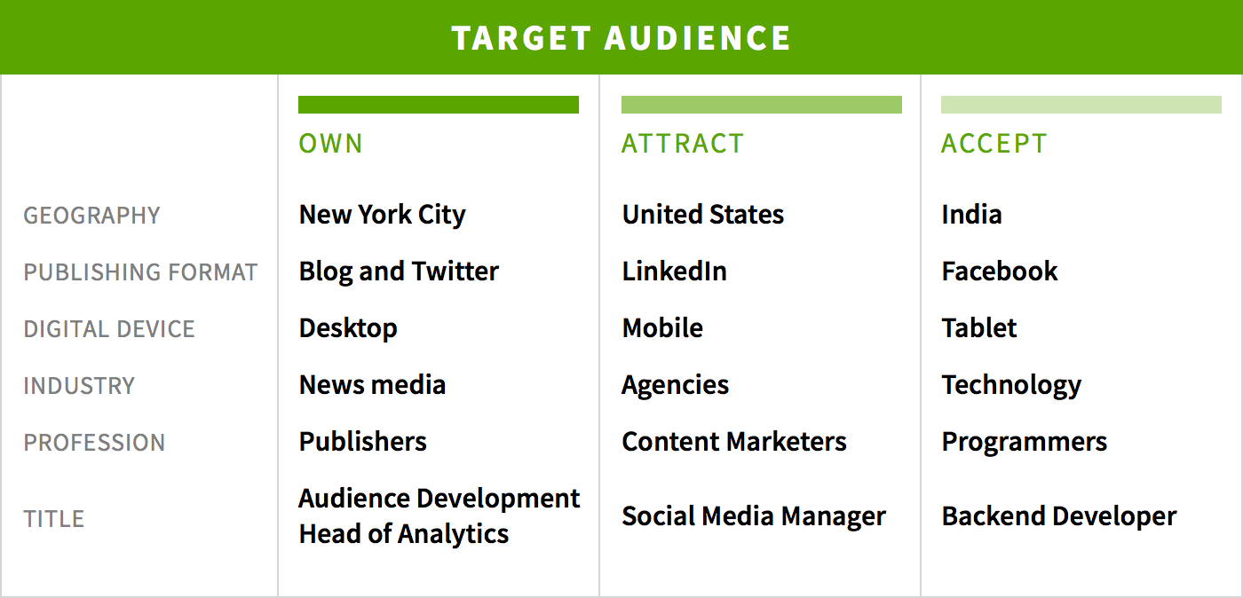 target audience-parsely