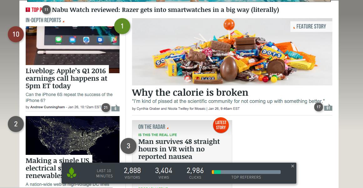 Analytics on the Homepage