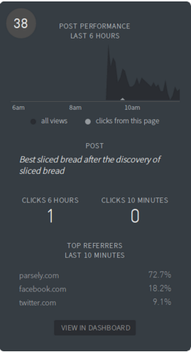 Truth about Homepage Clicks