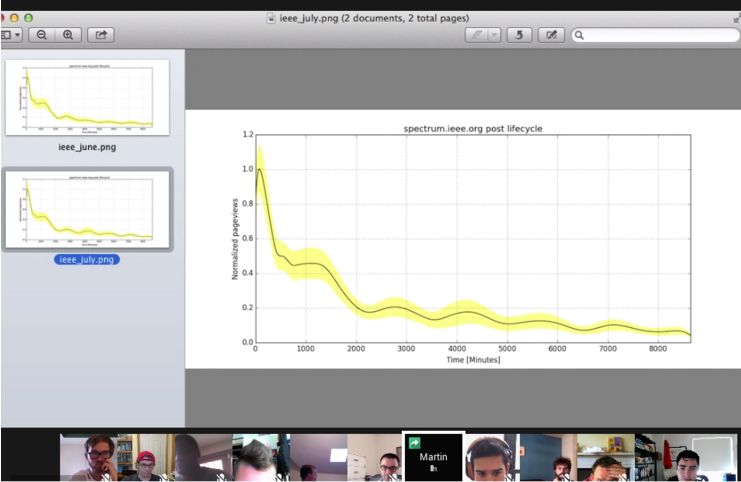 An example Google Hangout where a colleague shares a data analysis with the full team.