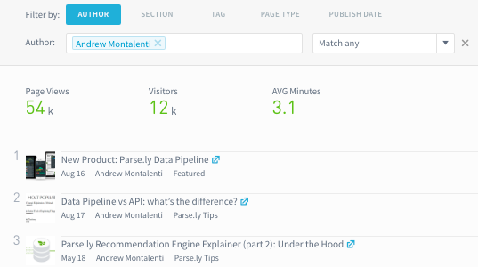 summary data in parse.ly