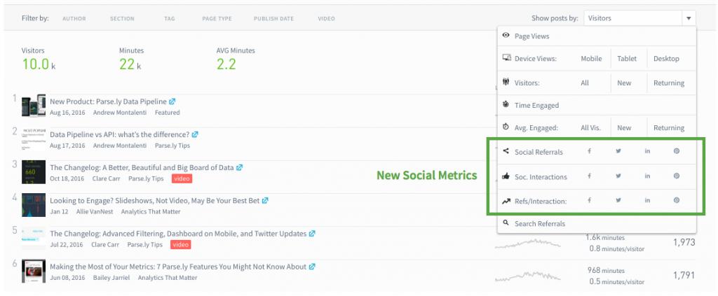 new social metrics