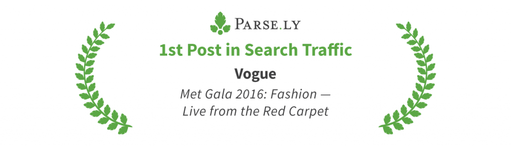 most search traffic, parse.ly