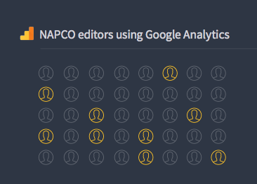 NAPCO_GA_data