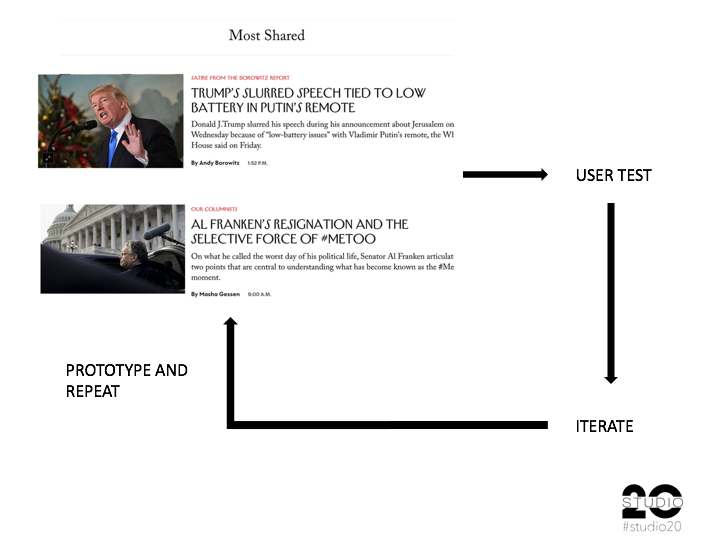 prototyping content recommendations for The New Yorker