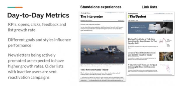 New York Times newsletter metrics