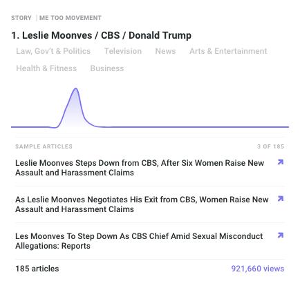 Les Moonves CBS Donald Trump story