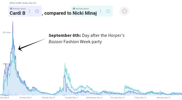Cardi B and Nicki Minaj attention