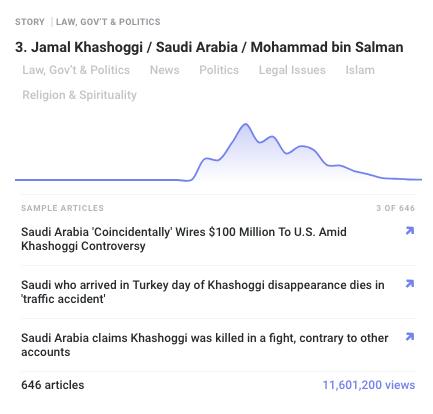 Jamal Khashoggi politics story