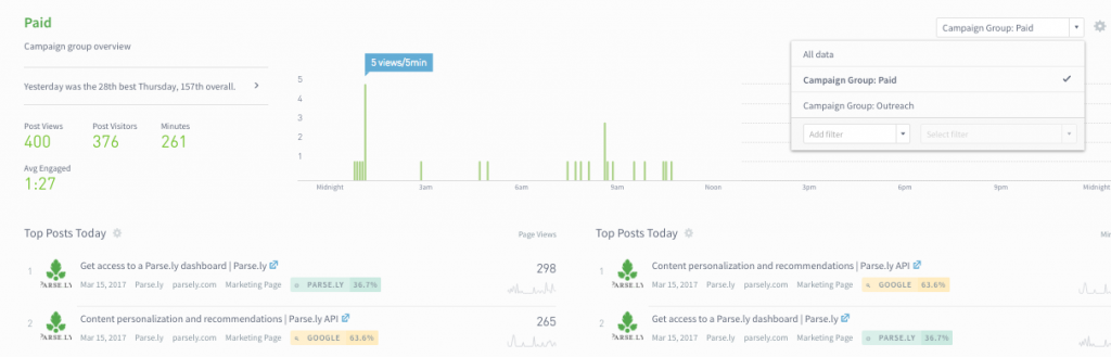 Personalize real time content data