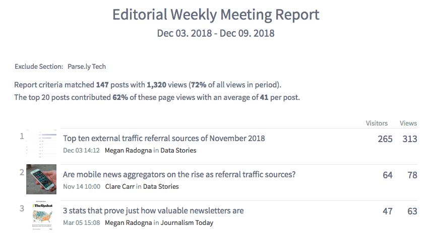 report for weekly editorial meetings