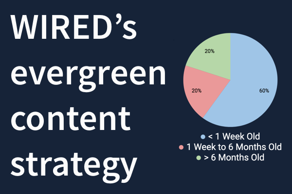 Evergreen-content-strategy