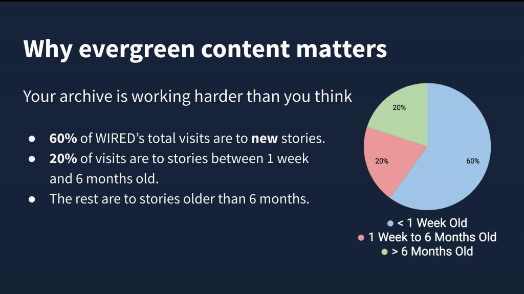 evergreen-stats