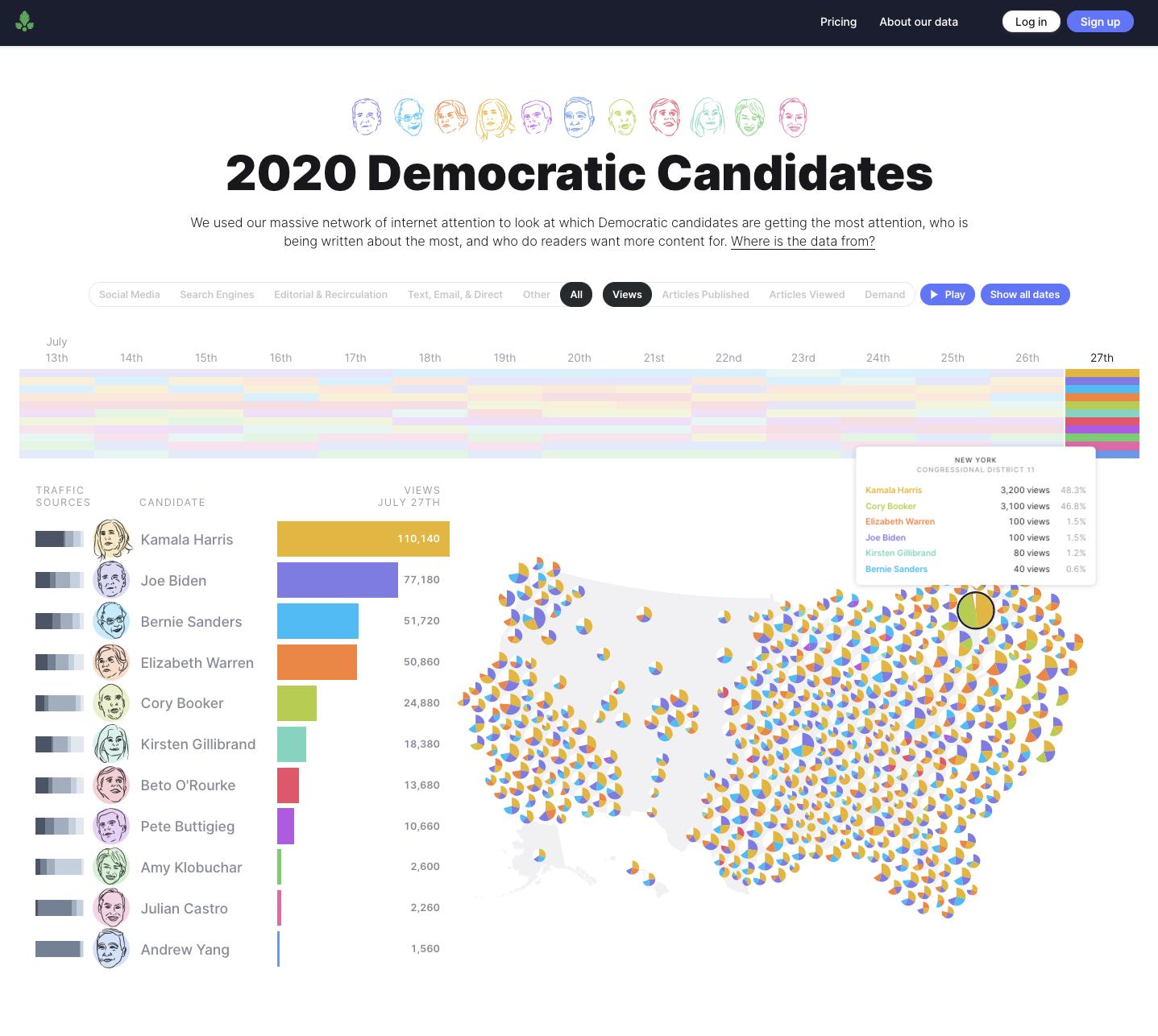 elections-dash-intro-3