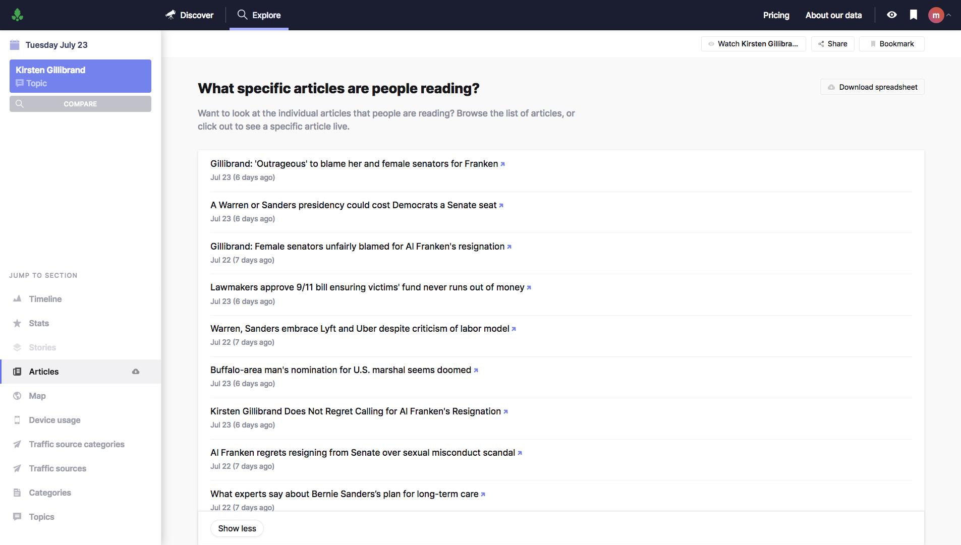 gillibrand-articles